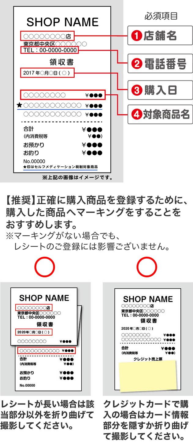【推奨】正確に購入商品を登録するために、購入した商品へマーキングをすることをおすすめします